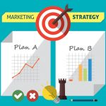 The BEST Marketing Strategy for Your Rockledge Business