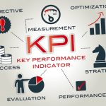 Key Performance Indicators (KPI's) for Your Rockledge Business Work Goals in 2018